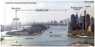 picture of manhattan's east side
