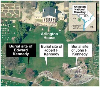Kennedy burial site