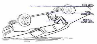 sketch of car accident